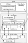 current_gem5-gpu_architecture_1_31_2013-cropped.png